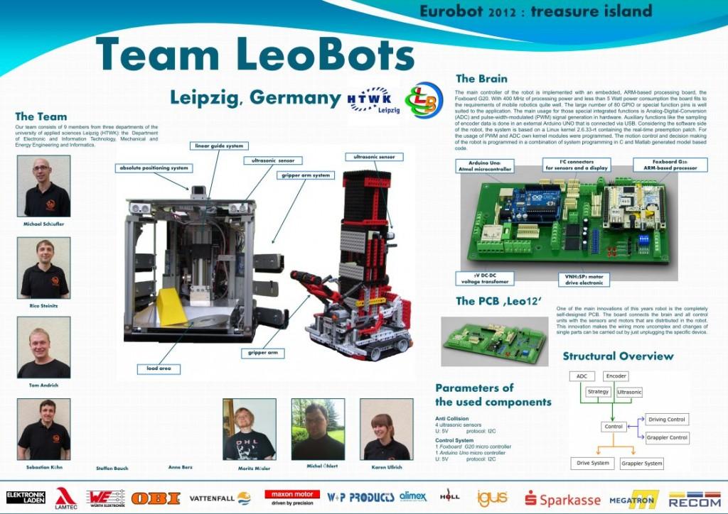 Poster Eurobot 2012